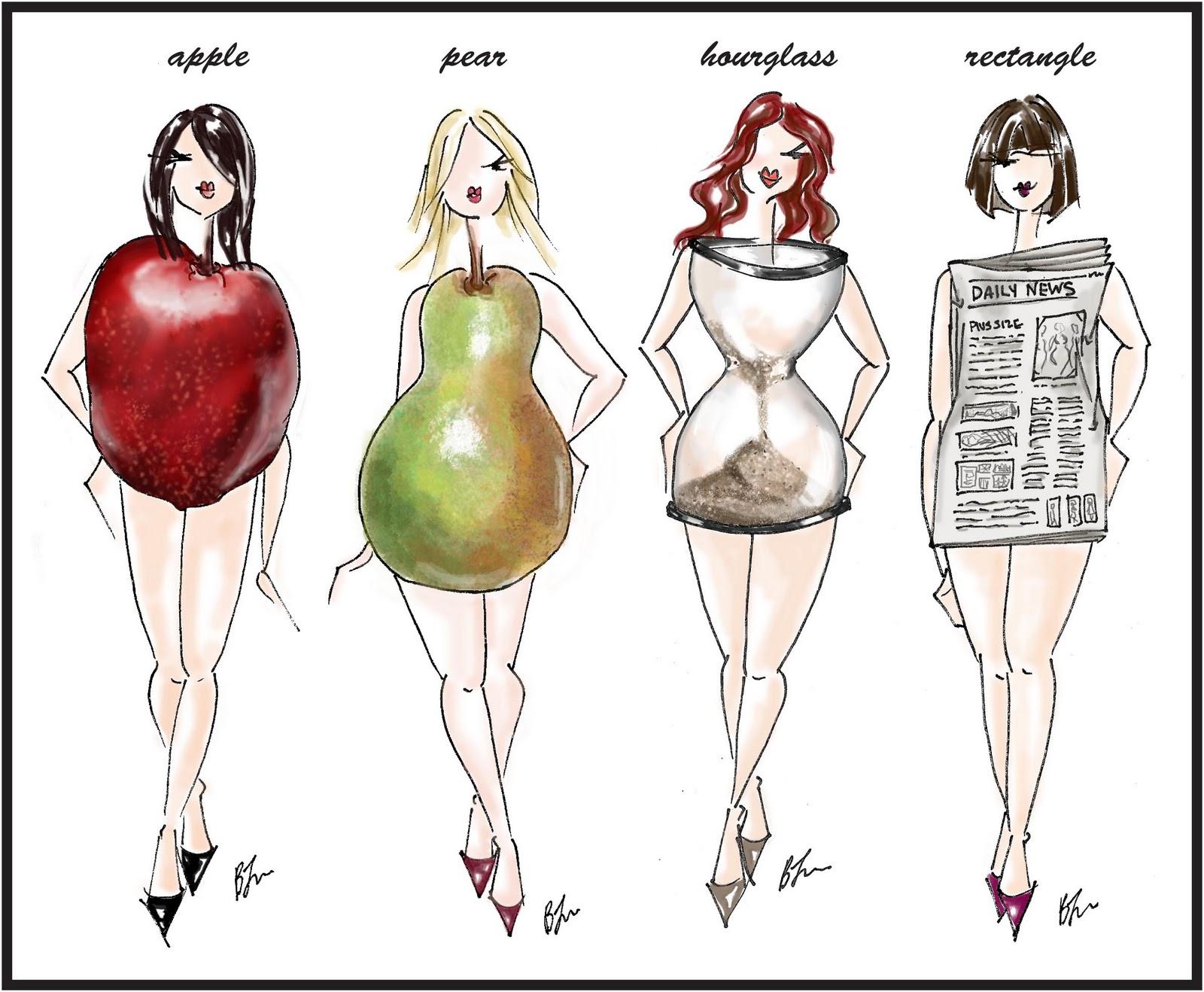 Dieta pe care o adopti depinde de forma corpului pe care o ai