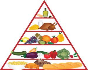 Ce trebuie sa mancam pentru o dieta echilibrata. Sfatul nutritionistului