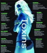Toxinele din cosmetice